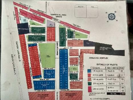 250 Sq. Yards Residential Plot for Sale in Nabha, Patiala