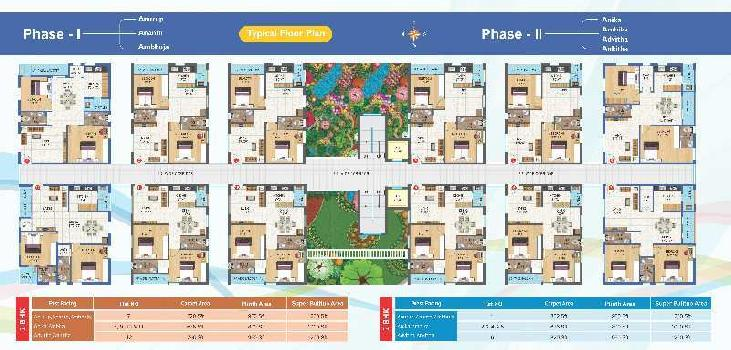 2 BHK 1000 Sq.ft. Residential Apartment for Sale in Gannavaram, Vijayawada